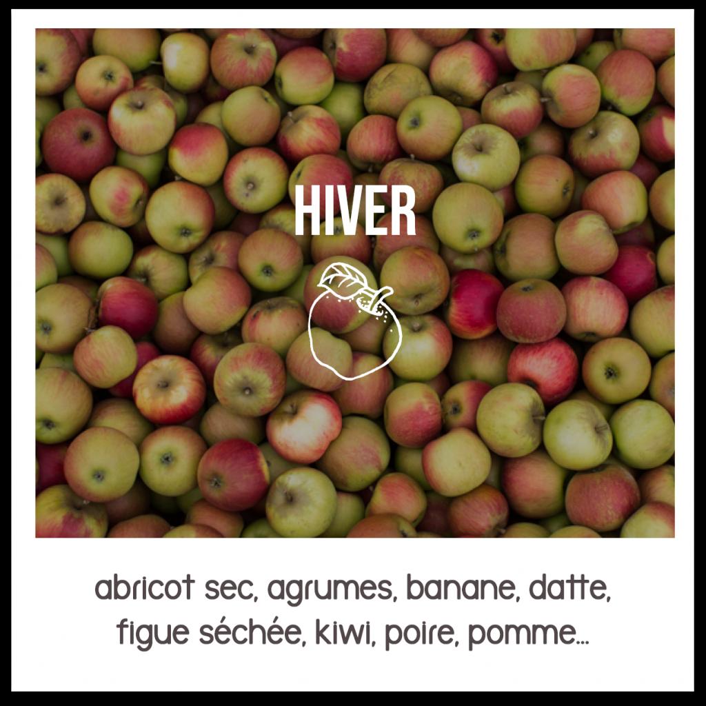 service de livraison de fruits bio et locaux à Nantes Métropole pour les entreprises