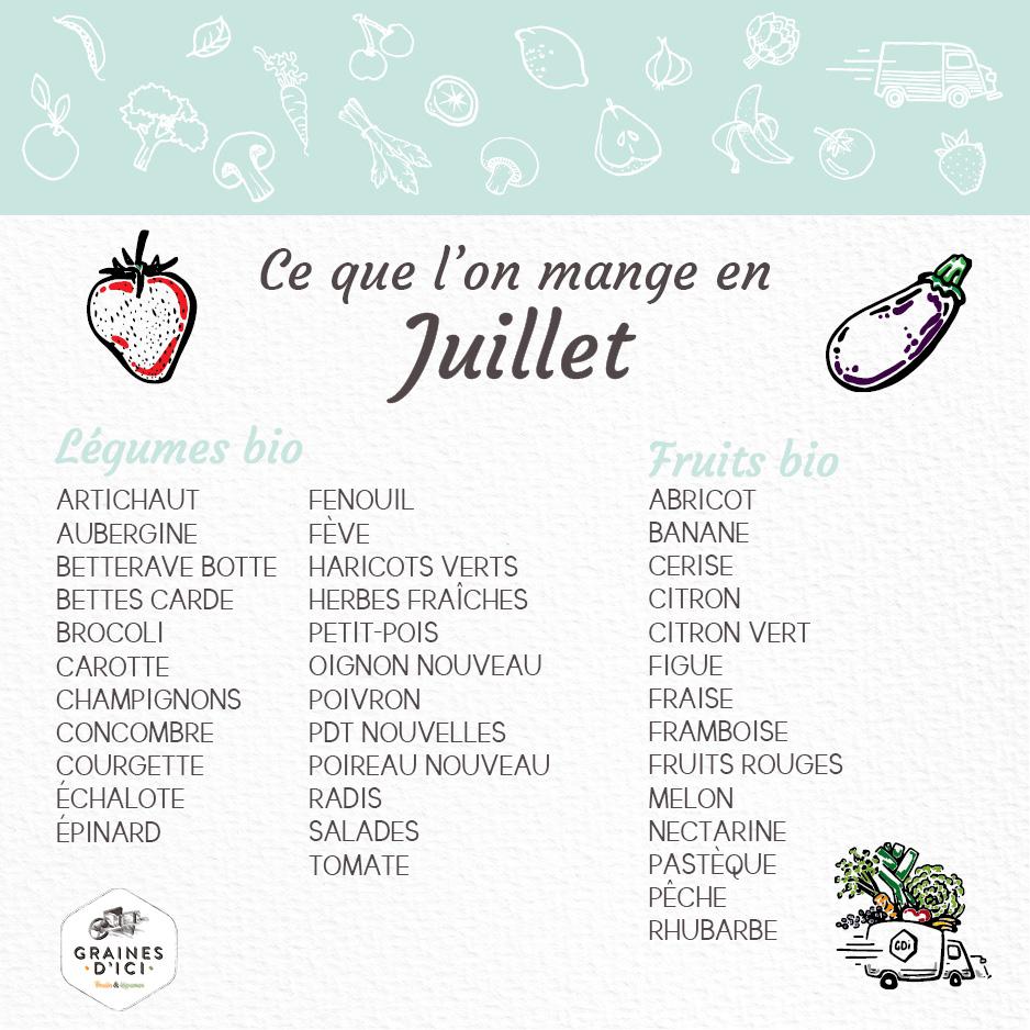 Calendrier juillet 2019 - Livraison de fruits et légumes BIO - Graines d'ici - Nantes